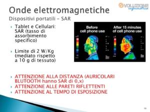 onde elettromagnetiche Giuliano Vannucci
